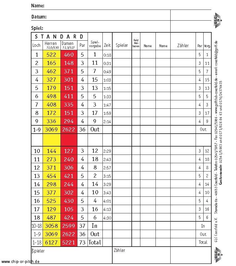 2012-01-01-scorekarte-01