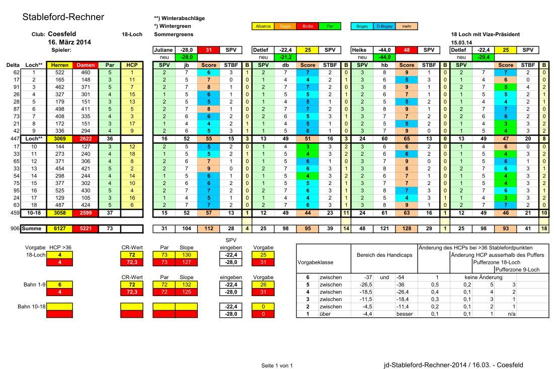 2014-03-16-jd-stableford-rechner