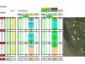 2014-02-12-jd-stableford-rechner