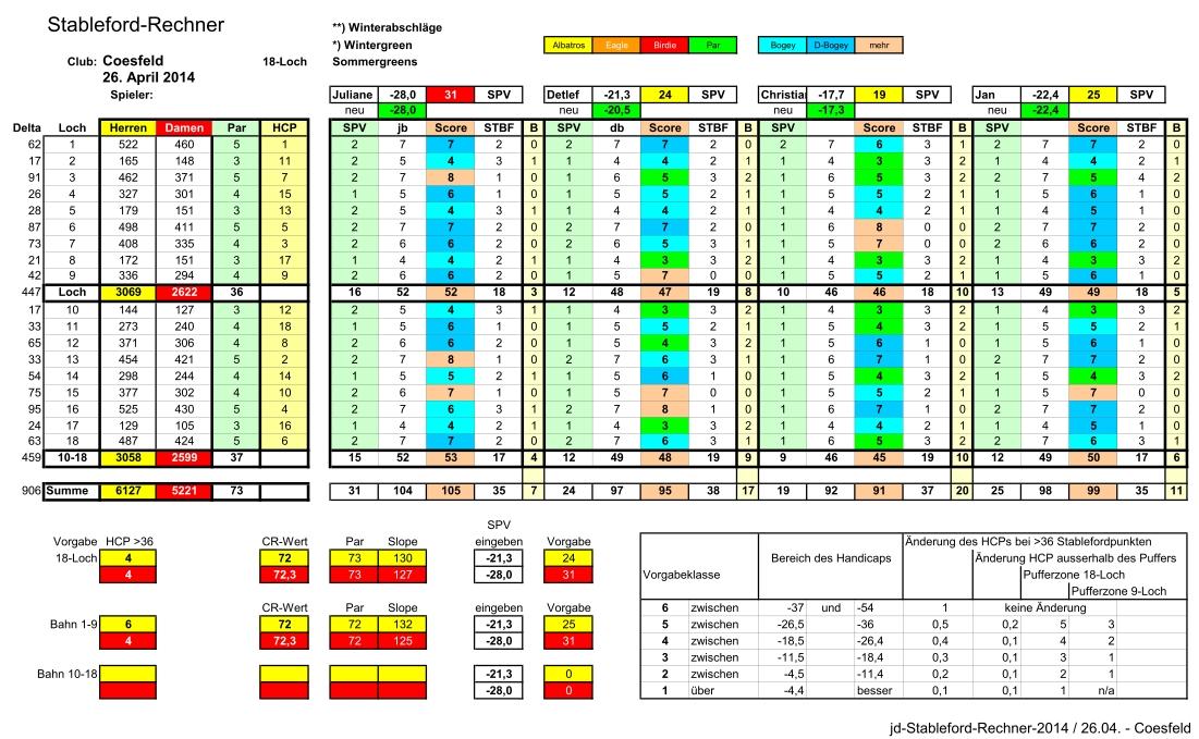 2014-04-26-Score-