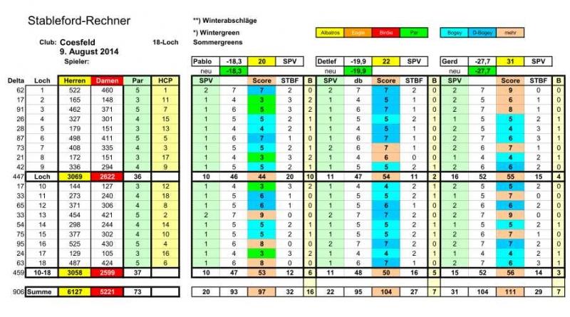 2014-08-09-Score-01