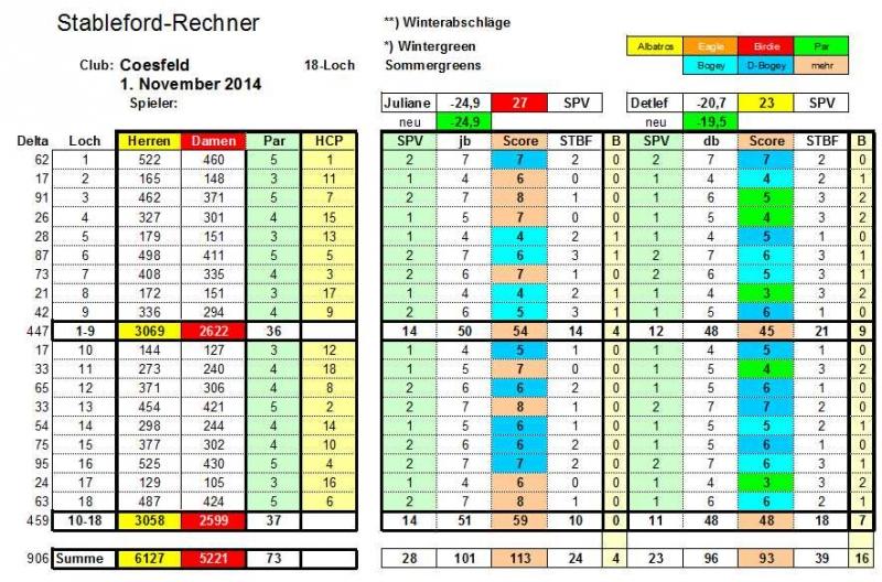 2014-11-01-Score-