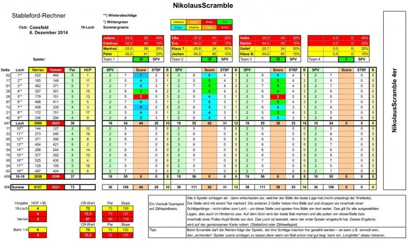 2014-12-06-Score