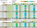 2014-10-31-Score-