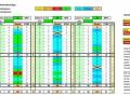 2014-08-03-Score-