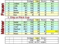 2014-09-07-Ergebnis-02