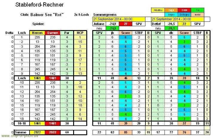 2014-09-21-Score-rot