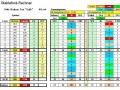 2014-09-26-Score-gelb