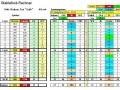 2014-09-27-Score-gelb