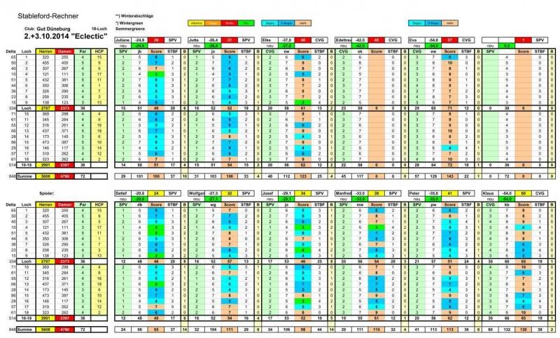 2014-10-03-Score