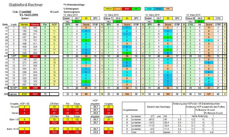 2015-03-14-Score.jpg