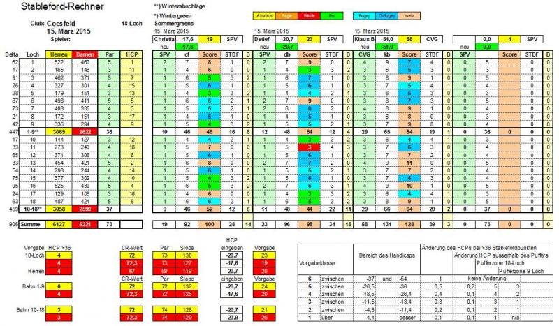 2015-03-15-Score.jpg