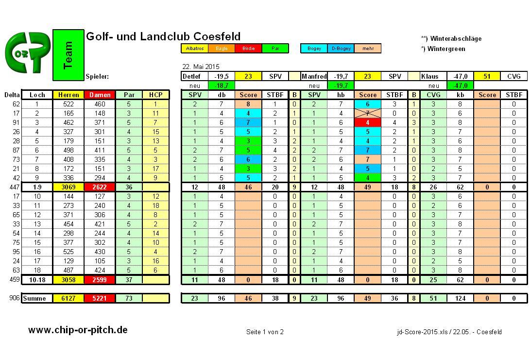 2015-05-22-Score