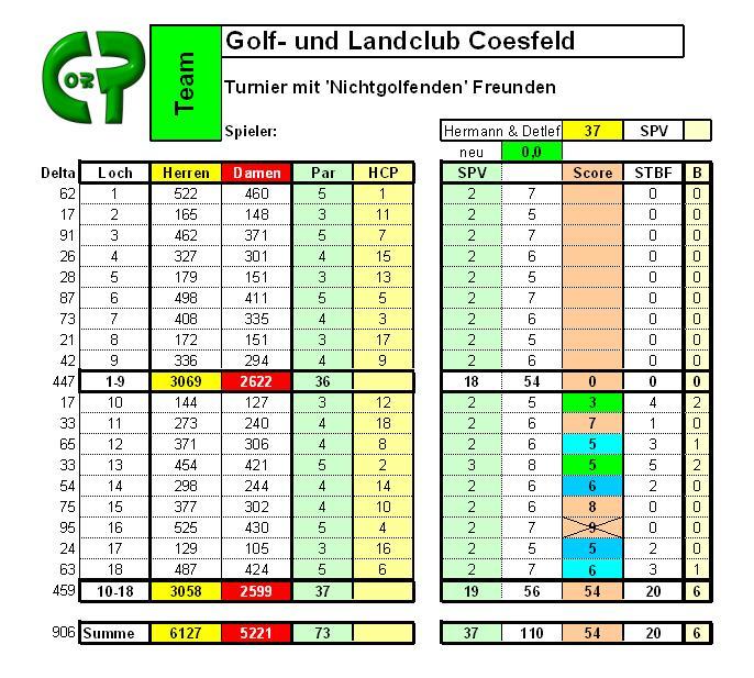 2015-05-31-Score