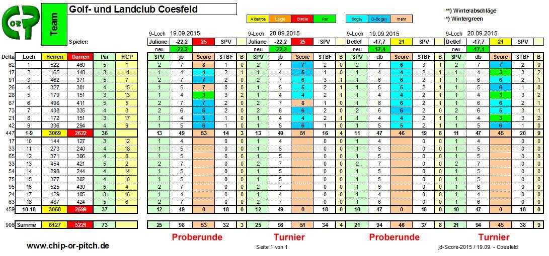 2015-09-20-Score