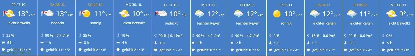 2017-10-27-Wetter-16-Dülmen