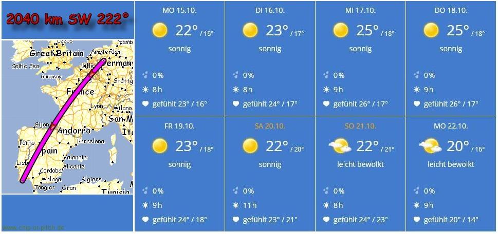 Wetter-00