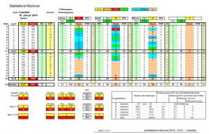 jd-Stableford-Rechner-2014-01-10