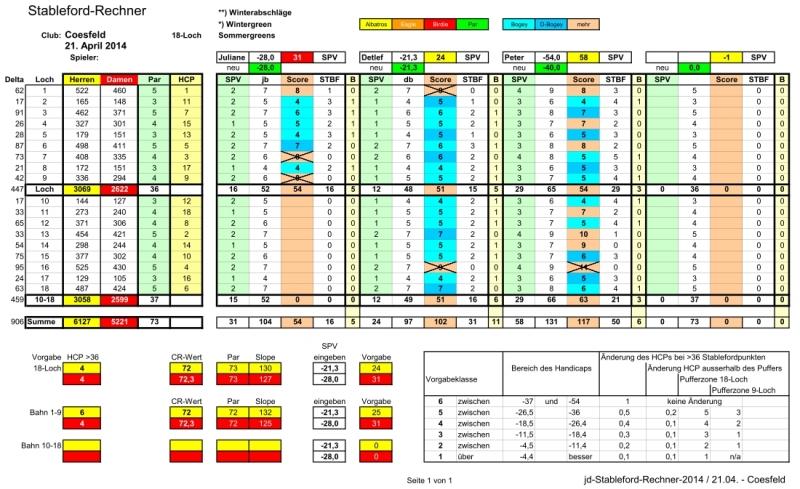 2014-04-21-jd-stableford-rechner