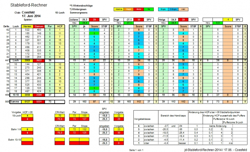 2014-06-17_Score