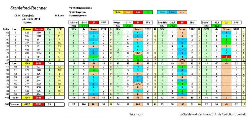 2014-06-24_score